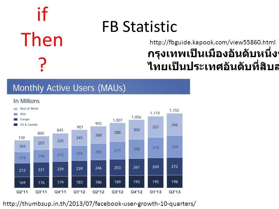 FB Statistic http://thumbsup.in.th/2013/07/facebook-user-growth-10-quarters/ กรุงเทพเป็นเมืองอันดับหนึ่งของโลก ไทยเป็นประเทศอันดับที่สิบสามของโลก http://fbguide.kapook.com/view55860.html if Then