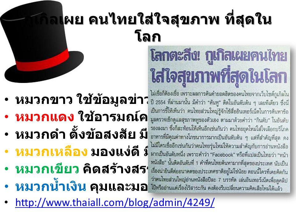กูเกิลเผย คนไทยใส่ใจสุขภาพ ที่สุดใน โลก หมวกขาว ใช้ข้อมูลข่าวสาร หมวกแดง ใช้อารมณ์ความรู้สึก หมวกดำ ตั้งข้อสงสัย มีคำถาม หมวกเหลือง มองแง่ดี มีหวัง หมวกเขียว คิดสร้างสรรค์ หมวกน้ำเงิน คุมและมองภาพรวม http://www.thaiall.com/blog/admin/4249/