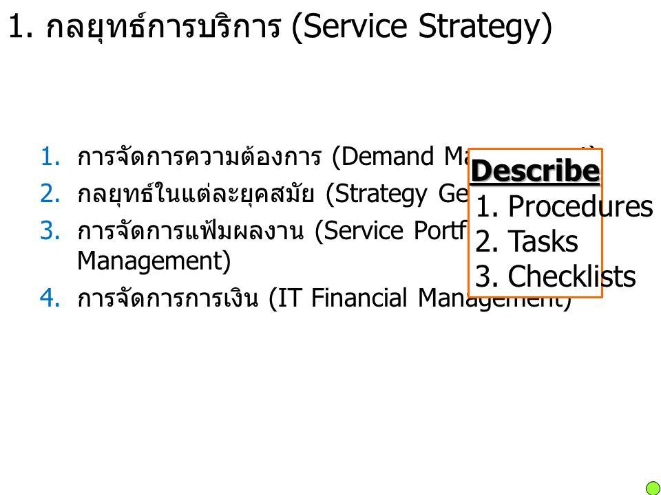 1. กลยุทธ์การบริการ (Service Strategy) 1. การจัดการความต้องการ (Demand Management) 2. กลยุทธ์ในแต่ละยุคสมัย (Strategy Generation) 3. การจัดการแฟ้มผลงา