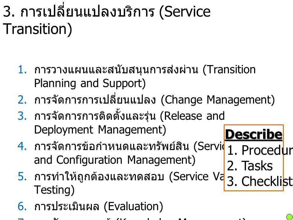 3. การเปลี่ยนแปลงบริการ (Service Transition) 1. การวางแผนและสนับสนุนการส่งผ่าน (Transition Planning and Support) 2. การจัดการการเปลี่ยนแปลง (Change Ma