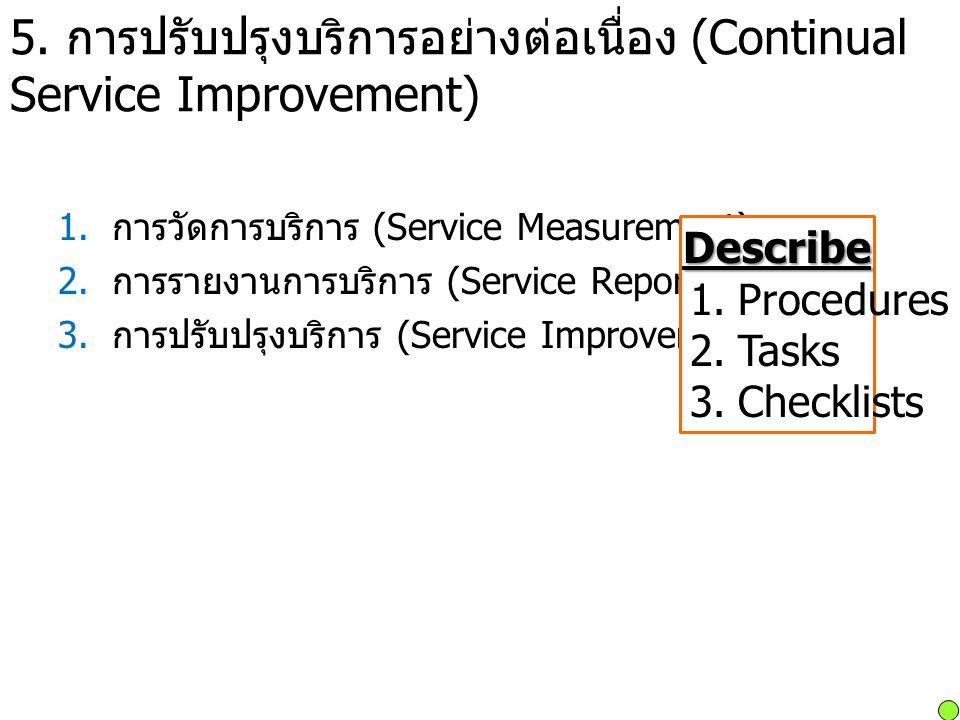 5. การปรับปรุงบริการอย่างต่อเนื่อง (Continual Service Improvement) 1. การวัดการบริการ (Service Measurement) 2. การรายงานการบริการ (Service Reporting)