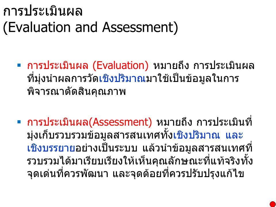 การประเมินผล (Assessment) การประเมิน หรือ การประเมินผล (Assessment หรือ Evaluation)  การรวบรวบหลักฐาน ผลการดำเนินงาน หรือข้อมูล  ในกรอบเวลาที่กำหนด  เปรียบเทียบกับเกณฑ์มาตรฐาน  ให้คะแนนตามเกณฑ์ที่ตั้งไว้  การให้ค่าหรือการตีค่า (Assessment) หมายถึง การ กำหนดเกณฑ์เชิงคุณลักษณะ (Qualitative หรือ Descriptive) แล้วพิจารณาออกมาเป็นตัวเลข เพื่อการ ตัดสิน การวัด + เกณฑ์ = การประเมินผล