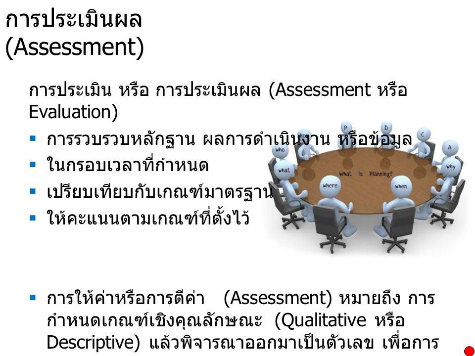 การประเมินผล (Assessment) การประเมิน หรือ การประเมินผล (Assessment หรือ Evaluation)  การรวบรวบหลักฐาน ผลการดำเนินงาน หรือข้อมูล  ในกรอบเวลาที่กำหนด