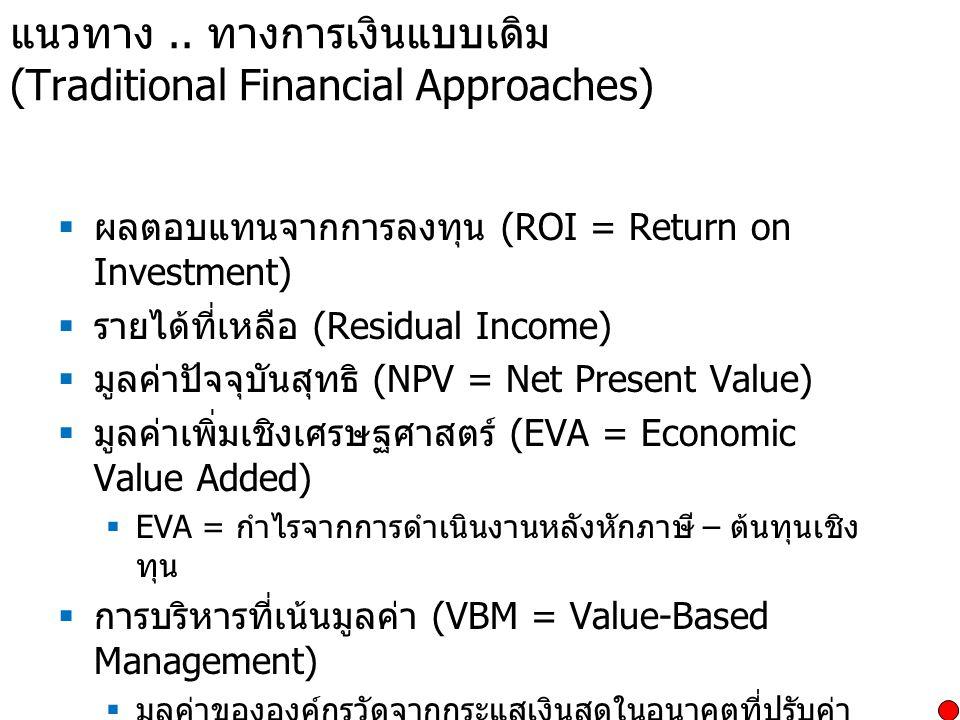 แนวทาง.. ทางการเงินแบบเดิม (Traditional Financial Approaches)  ผลตอบแทนจากการลงทุน (ROI = Return on Investment)  รายได้ที่เหลือ (Residual Income) 