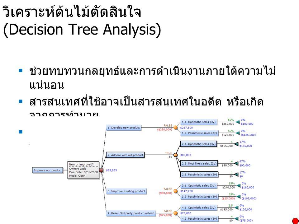 วิเคราะห์ต้นไม้ตัดสินใจ (Decision Tree Analysis)  ช่วยทบทวนกลยุทธ์และการดำเนินงานภายใต้ความไม่ แน่นอน  สารสนเทศที่ใช้อาจเป็นสารสนเทศในอดีต หรือเกิด