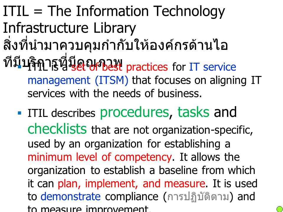 ITIL = The Information Technology Infrastructure Library สิ่งที่นำมาควบคุมกำกับให้องค์กรด้านไอ ทีมีบริการที่มีคุณภาพ  ITIL is a set of best practices