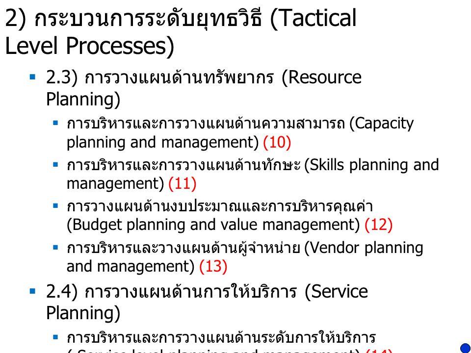 2) กระบวนการระดับยุทธวิธี (Tactical Level Processes)  2.3) การวางแผนด้านทรัพยากร (Resource Planning)  การบริหารและการวางแผนด้านความสามารถ (Capacity planning and management) (10)  การบริหารและการวางแผนด้านทักษะ (Skills planning and management) (11)  การวางแผนด้านงบประมาณและการบริหารคุณค่า (Budget planning and value management) (12)  การบริหารและวางแผนด้านผู้จำหน่าย (Vendor planning and management) (13)  2.4) การวางแผนด้านการให้บริการ (Service Planning)  การบริหารและการวางแผนด้านระดับการให้บริการ ( Service level planning and management) (14)  การบริหารและการวางแผนด้านการกู้กลับคืน ( Recovery planning and management) (15)  การบริหารและการวางแผนด้านความปลอดภัย (Security planning and management) (16)  การบริหารและการวางแผนด้านการตรวจประเมิน (Audit planning and management) (17)