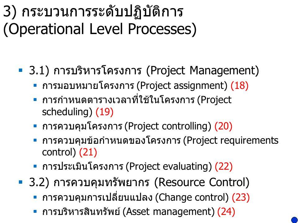 3) กระบวนการระดับปฏิบัติการ (Operational Level Processes)  3.1) การบริหารโครงการ (Project Management)  การมอบหมายโครงการ (Project assignment) (18)  การกำหนดตารางเวลาที่ใช้ในโครงการ (Project scheduling) (19)  การควบคุมโครงการ (Project controlling) (20)  การควบคุมข้อกำหนดของโครงการ (Project requirements control) (21)  การประเมินโครงการ (Project evaluating) (22)  3.2) การควบคุมทรัพยากร (Resource Control)  การควบคุมการเปลี่ยนแปลง (Change control) (23)  การบริหารสินทรัพย์ (Asset management) (24)