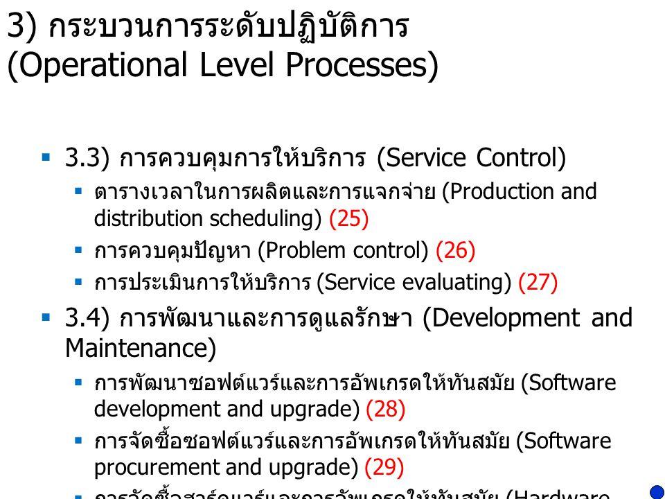 3) กระบวนการระดับปฏิบัติการ (Operational Level Processes)  3.3) การควบคุมการให้บริการ (Service Control)  ตารางเวลาในการผลิตและการแจกจ่าย (Production and distribution scheduling) (25)  การควบคุมปัญหา (Problem control) (26)  การประเมินการให้บริการ (Service evaluating) (27)  3.4) การพัฒนาและการดูแลรักษา (Development and Maintenance)  การพัฒนาซอฟต์แวร์และการอัพเกรดให้ทันสมัย (Software development and upgrade) (28)  การจัดซื้อซอฟต์แวร์และการอัพเกรดให้ทันสมัย (Software procurement and upgrade) (29)  การจัดซื้อฮาร์ดแวร์และการอัพเกรดให้ทันสมัย (Hardware procurement and upgrade) (30)  การดูแลรักษาระบบ (Systems maintenance) (31)  การปรับแต่งและสมดุลระบบ (Tuning and system balancing) (32)