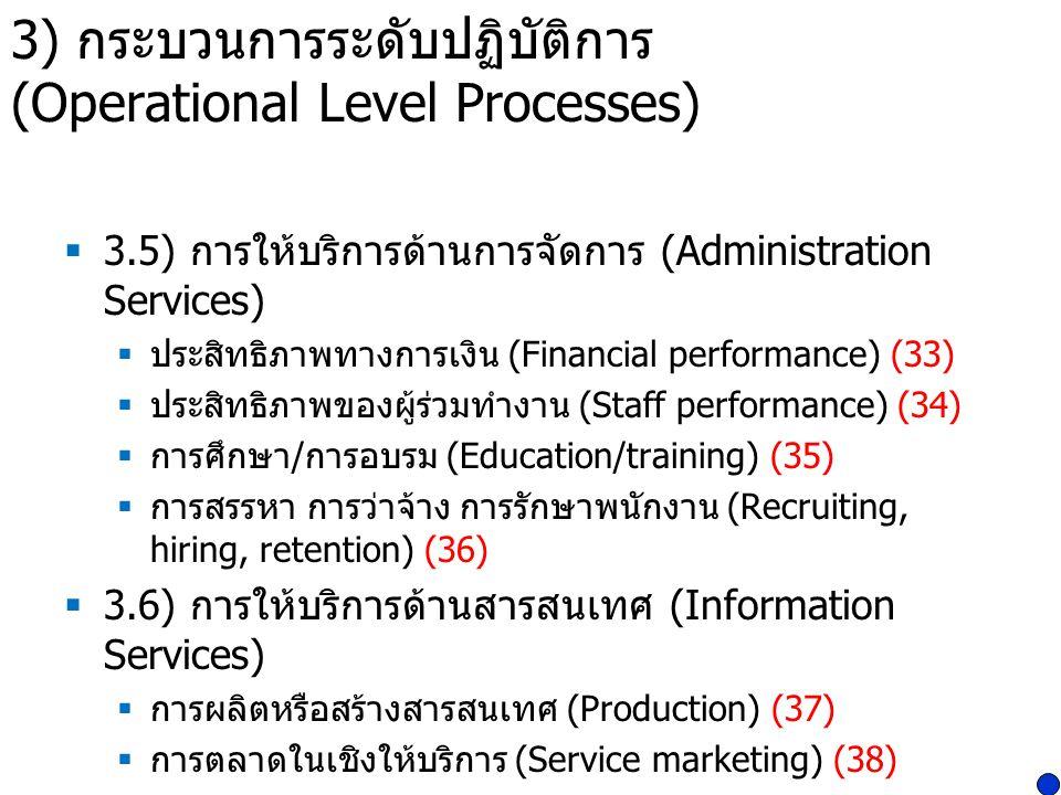 3) กระบวนการระดับปฏิบัติการ (Operational Level Processes)  3.5) การให้บริการด้านการจัดการ (Administration Services)  ประสิทธิภาพทางการเงิน (Financial performance) (33)  ประสิทธิภาพของผู้ร่วมทำงาน (Staff performance) (34)  การศึกษา / การอบรม (Education/training) (35)  การสรรหา การว่าจ้าง การรักษาพนักงาน (Recruiting, hiring, retention) (36)  3.6) การให้บริการด้านสารสนเทศ (Information Services)  การผลิตหรือสร้างสารสนเทศ (Production) (37)  การตลาดในเชิงให้บริการ (Service marketing) (38)