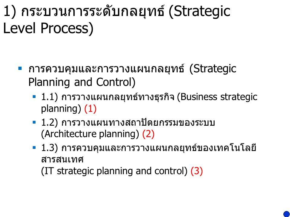 1) กระบวนการระดับกลยุทธ์ (Strategic Level Process)  การควบคุมและการวางแผนกลยุทธ์ (Strategic Planning and Control)  1.1) การวางแผนกลยุทธ์ทางธุรกิจ (Business strategic planning) (1)  1.2) การวางแผนทางสถาปัตยกรรมของระบบ (Architecture planning) (2)  1.3) การควบคุมและการวางแผนกลยุทธ์ของเทคโนโลยี สารสนเทศ (IT strategic planning and control) (3)