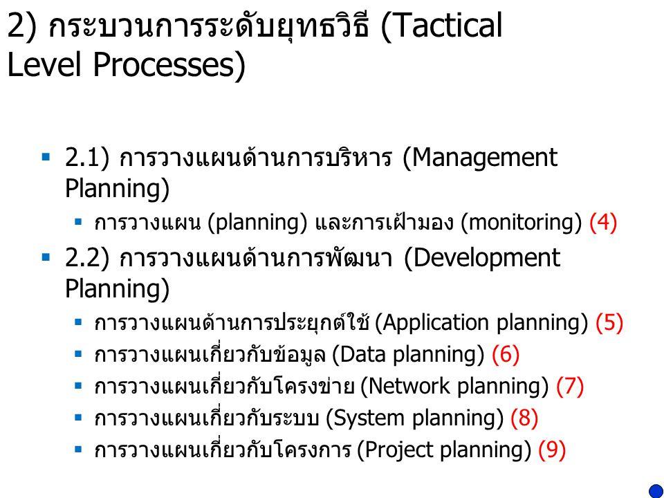 2) กระบวนการระดับยุทธวิธี (Tactical Level Processes)  2.1) การวางแผนด้านการบริหาร (Management Planning)  การวางแผน (planning) และการเฝ้ามอง (monitoring) (4)  2.2) การวางแผนด้านการพัฒนา (Development Planning)  การวางแผนด้านการประยุกต์ใช้ (Application planning) (5)  การวางแผนเกี่ยวกับข้อมูล (Data planning) (6)  การวางแผนเกี่ยวกับโครงข่าย (Network planning) (7)  การวางแผนเกี่ยวกับระบบ (System planning) (8)  การวางแผนเกี่ยวกับโครงการ (Project planning) (9)
