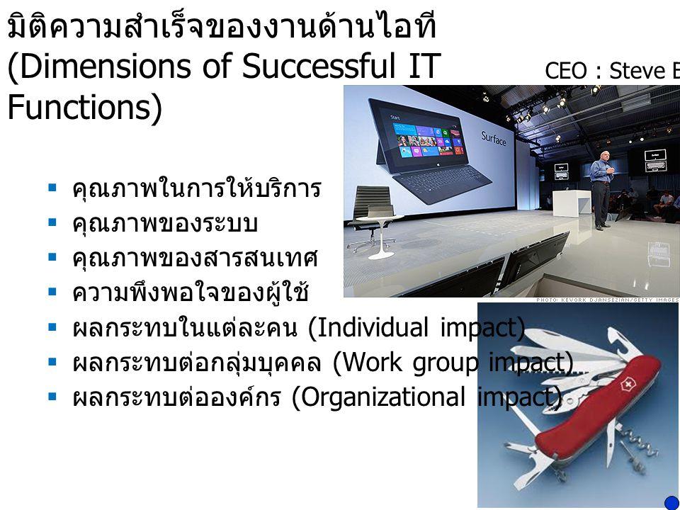 มิติความสำเร็จของงานด้านไอที (Dimensions of Successful IT Functions)  คุณภาพในการให้บริการ  คุณภาพของระบบ  คุณภาพของสารสนเทศ  ความพึงพอใจของผู้ใช้  ผลกระทบในแต่ละคน (Individual impact)  ผลกระทบต่อกลุ่มบุคคล (Work group impact)  ผลกระทบต่อองค์กร (Organizational impact) CEO : Steve Ballmer