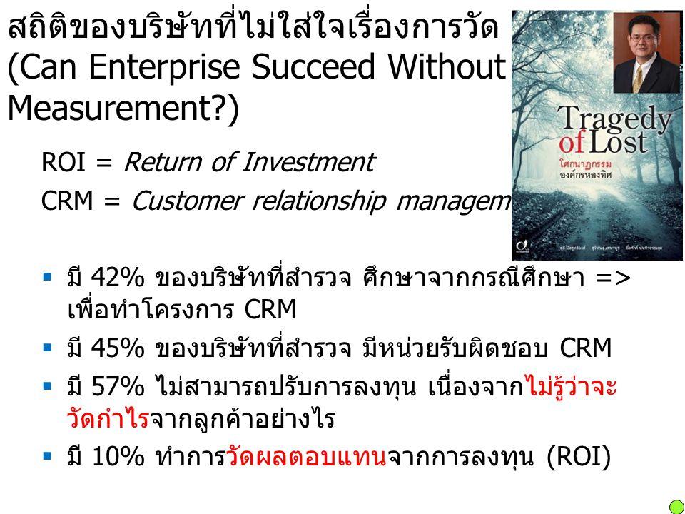 สถิติของบริษัทที่ไม่ใส่ใจเรื่องการวัด (Can Enterprise Succeed Without Measurement?) ROI = Return of Investment CRM = Customer relationship management  มี 42% ของบริษัทที่สำรวจ ศึกษาจากกรณีศึกษา => เพื่อทำโครงการ CRM  มี 45% ของบริษัทที่สำรวจ มีหน่วยรับผิดชอบ CRM  มี 57% ไม่สามารถปรับการลงทุน เนื่องจากไม่รู้ว่าจะ วัดกำไรจากลูกค้าอย่างไร  มี 10% ทำการวัดผลตอบแทนจากการลงทุน (ROI)
