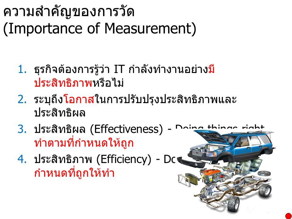 สิ่งที่ควรวัด (What and How to Measure) 1.ผลกระทบทางธุรกิจ (Business impact) 2.