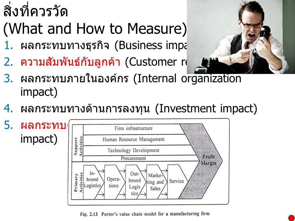 10 ขั้นตอนในการพัฒนาการวัดผล (10-Step Approach to Developing Measurements) 1.
