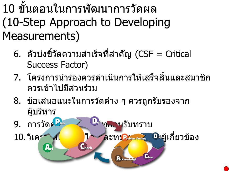 10 ขั้นตอนในการพัฒนาการวัดผล (10-Step Approach to Developing Measurements) 6.