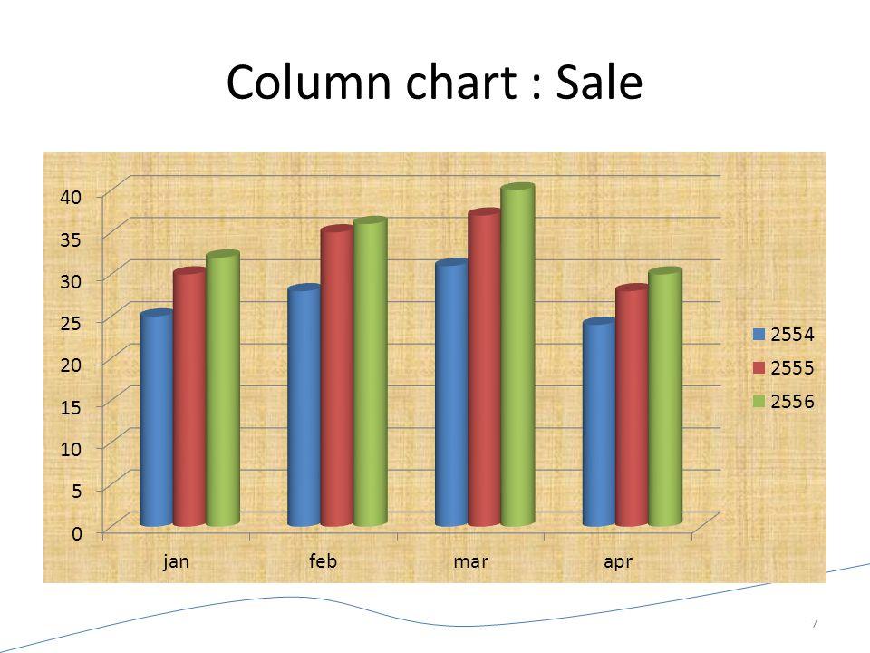 Column chart : Sale 7