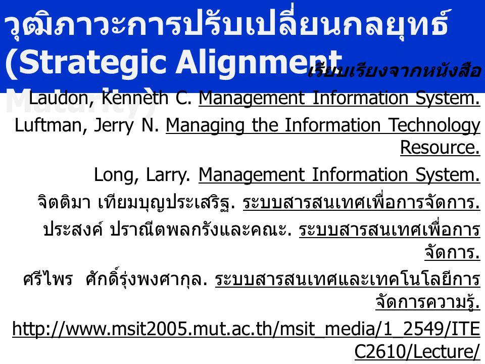 วุฒิภาวะการปรับเปลี่ยนกลยุทธ์ (Strategic Alignment Maturity) เรียบเรียงจากหนังสือ Laudon, Kenneth C. Management Information System. Luftman, Jerry N.