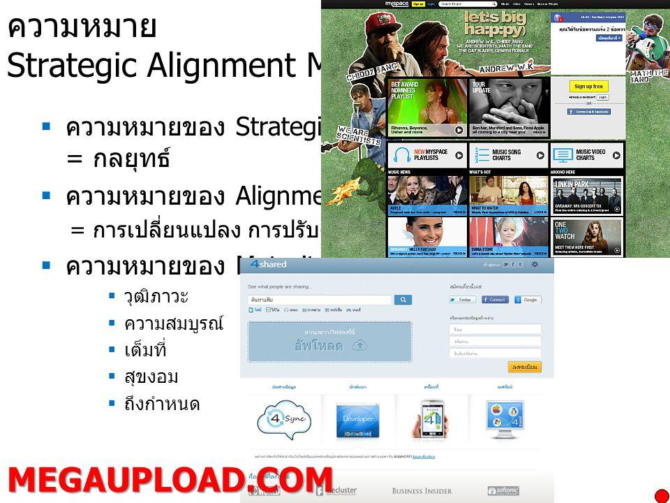 ความหมาย Strategic Alignment Maturity  ความหมายของ Strategic = กลยุทธ์  ความหมายของ Alignment = การเปลี่ยนแปลง การปรับตัว  ความหมายของ Maturity  ว
