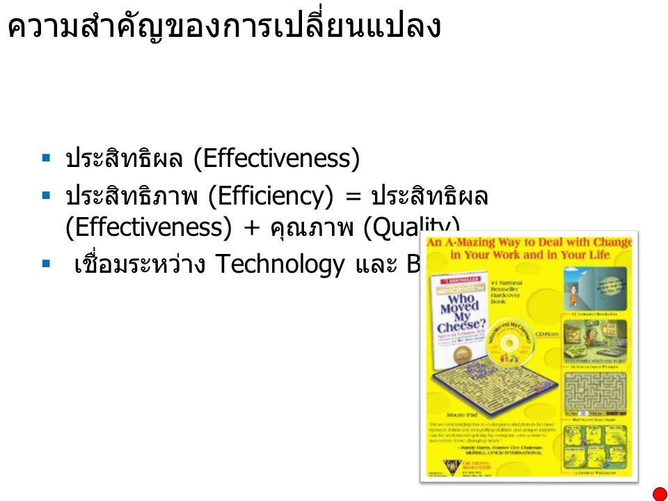 ความสำคัญของการเปลี่ยนแปลง  ประสิทธิผล (Effectiveness)  ประสิทธิภาพ (Efficiency) = ประสิทธิผล (Effectiveness) + คุณภาพ (Quality)  เชื่อมระหว่าง Tec