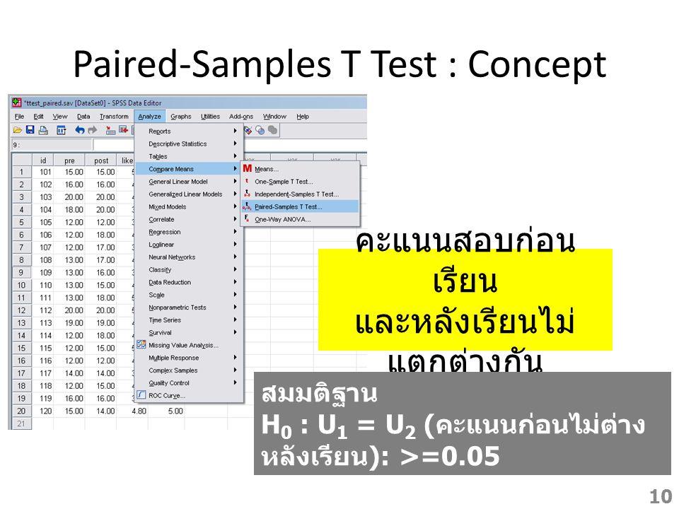 Paired-Samples T Test : Concept คะแนนสอบก่อน เรียน และหลังเรียนไม่ แตกต่างกัน สมมติฐาน H 0 : U 1 = U 2 ( คะแนนก่อนไม่ต่าง หลังเรียน ): >=0.05 H 1 : U
