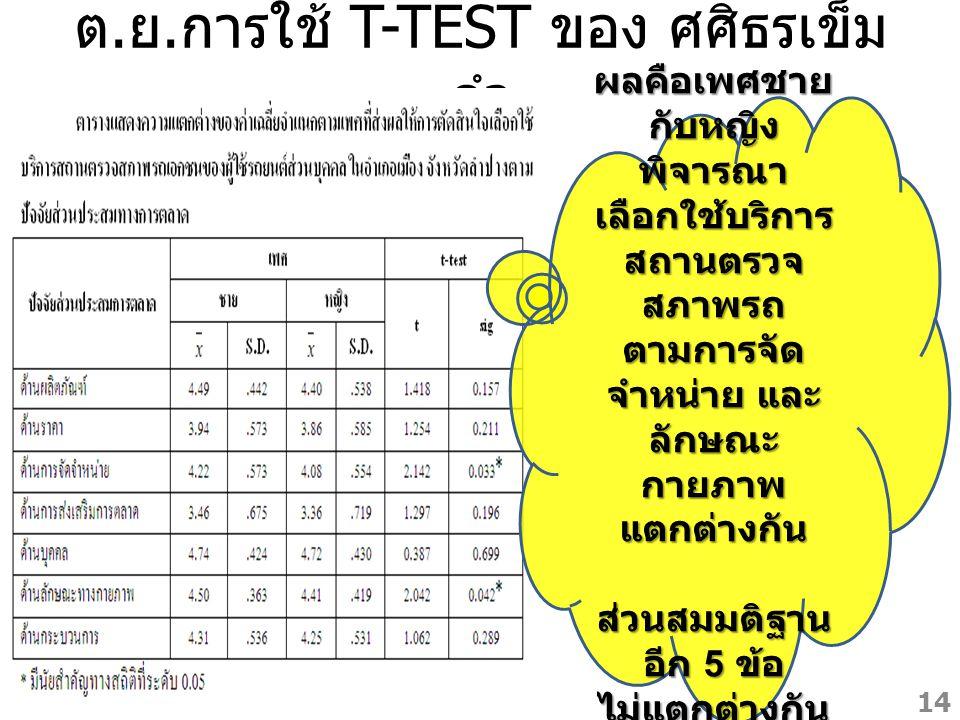ต. ย. การใช้ T-TEST ของ ศศิธรเข็ม คำ ผลคือเพศชาย กับหญิง พิจารณา เลือกใช้บริการ สถานตรวจ สภาพรถ ตามการจัด จำหน่าย และ ลักษณะ กายภาพ แตกต่างกัน ส่วนสมม
