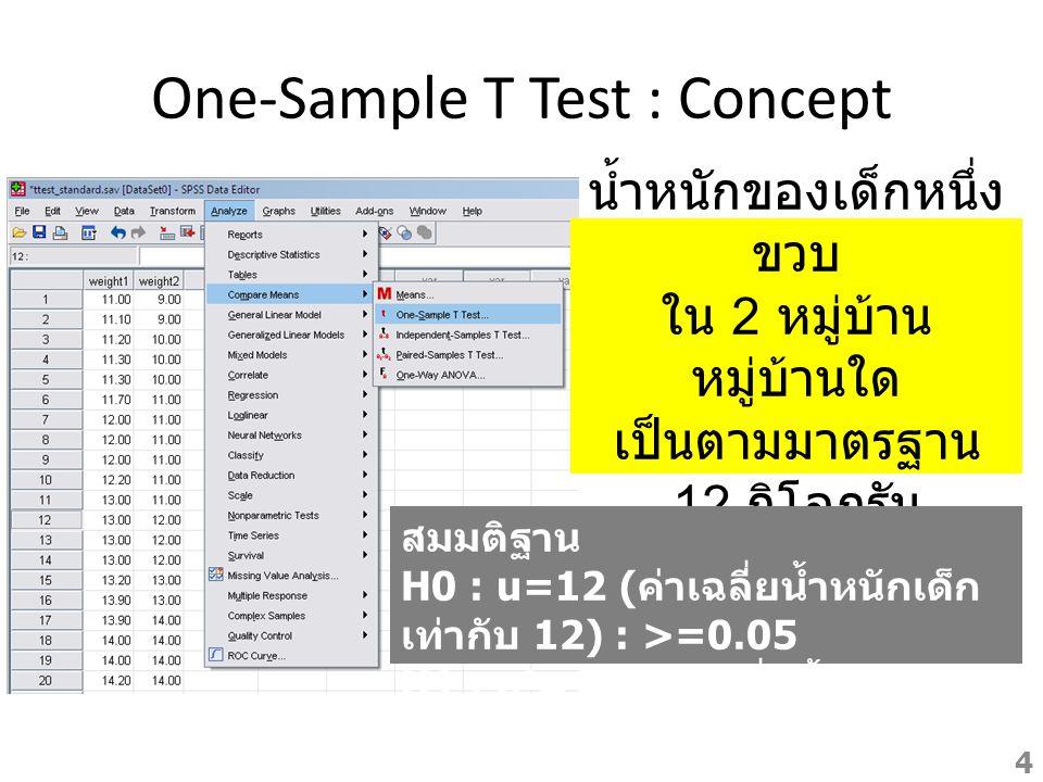 One-Sample T Test : Concept น้ำหนักของเด็กหนึ่ง ขวบ ใน 2 หมู่บ้าน หมู่บ้านใด เป็นตามมาตรฐาน 12 กิโลกรัม สมมติฐาน H0 : u=12 ( ค่าเฉลี่ยน้ำหนักเด็ก เท่า