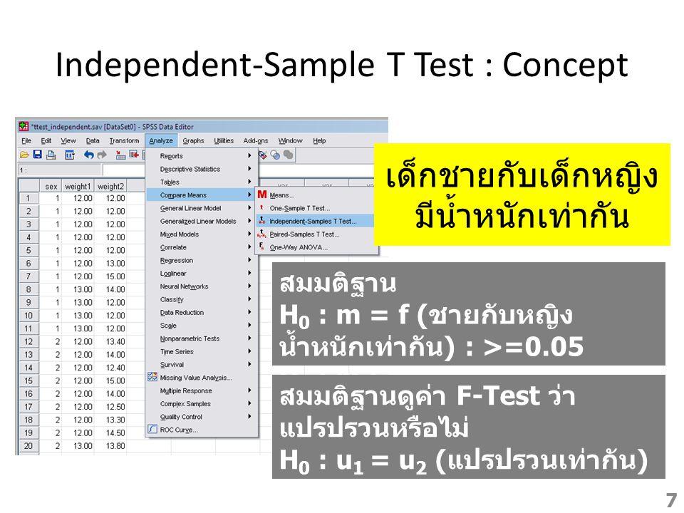Independent-Sample T Test : Concept เด็กชายกับเด็กหญิง มีน้ำหนักเท่ากัน สมมติฐาน H 0 : m = f ( ชายกับหญิง น้ำหนักเท่ากัน ) : >=0.05 H 1 : m != f ( ชาย