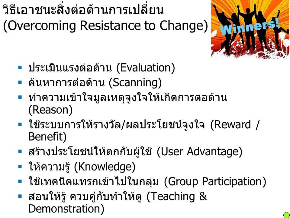 วิธีเอาชนะสิ่งต่อต้านการเปลี่ยน (Overcoming Resistance to Change)  ประเมินแรงต่อต้าน (Evaluation)  ค้นหาการต่อต้าน (Scanning)  ทำความเข้าใจมูลเหตุจ