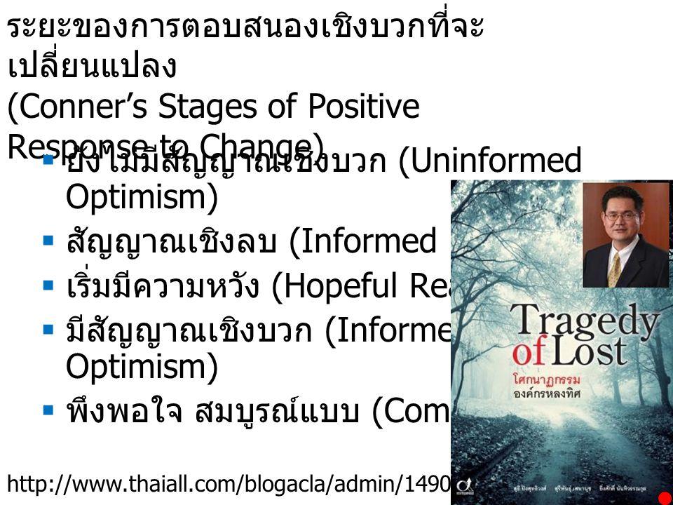 ระยะของการตอบสนองเชิงบวกที่จะ เปลี่ยนแปลง (Conner's Stages of Positive Response to Change)  ยังไม่มีสัญญาณเชิงบวก (Uninformed Optimism)  สัญญาณเชิงล