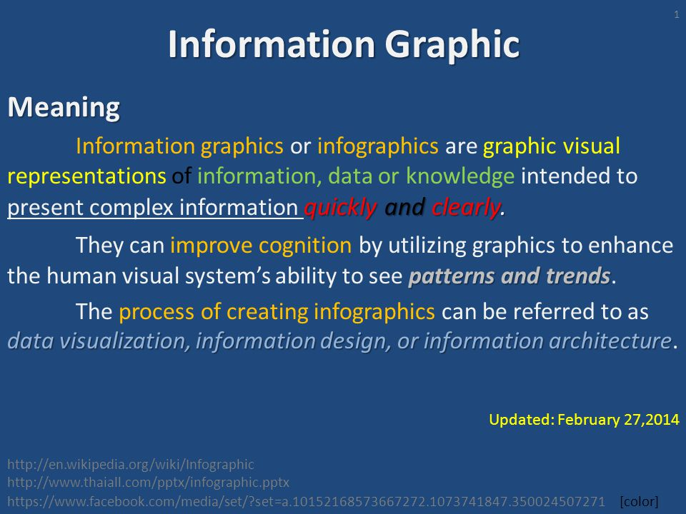 Information Graphic Meaning quickly and clearly. Information graphics or infographics are graphic visual representations of information, data or knowl