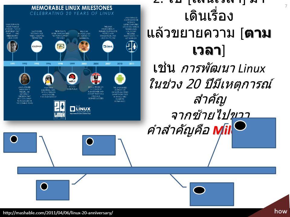 ตัวอย่า ง เน้น ประเด็น Bar chart 1.ภาษาอังกฤษ 2. เทคโนโลยี สารสนเทศ 3.