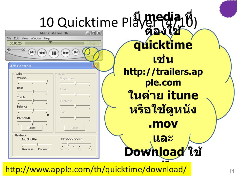 10 Quicktime Player (4/10) มี media ที่ ต้องใช้ quicktime เช่น http://trailers.ap ple.com ในค่าย itune หรือใช้ดูหนัง.mov และ Download ใช้ ฟรี http://www.apple.com/th/quicktime/download/ 11