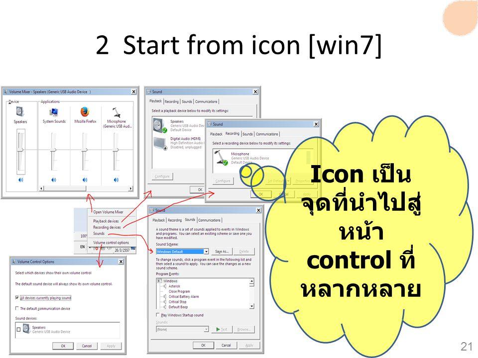 2 Start from icon [win7] Icon เป็น จุดที่นำไปสู่ หน้า control ที่ หลากหลาย 21