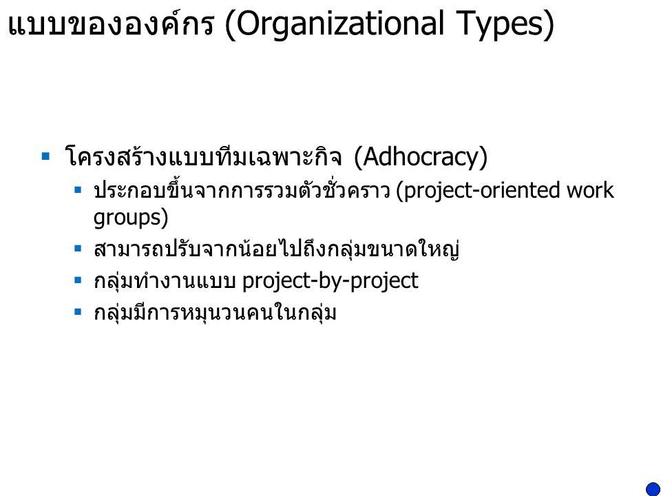 แบบขององค์กร (Organizational Types)  โครงสร้างแบบทีมเฉพาะกิจ (Adhocracy)  ประกอบขึ้นจากการรวมตัวชั่วคราว (project-oriented work groups)  สามารถปรับ