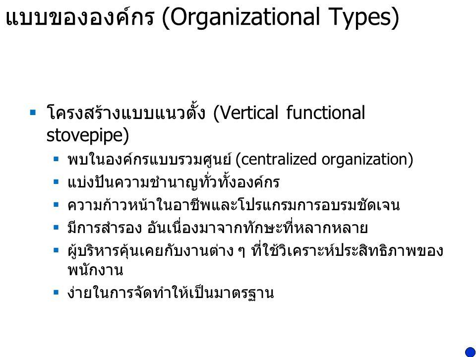 แบบขององค์กร (Organizational Types)  โครงสร้างแบบแนวตั้ง (Vertical functional stovepipe)  พบในองค์กรแบบรวมศูนย์ (centralized organization)  แบ่งปัน