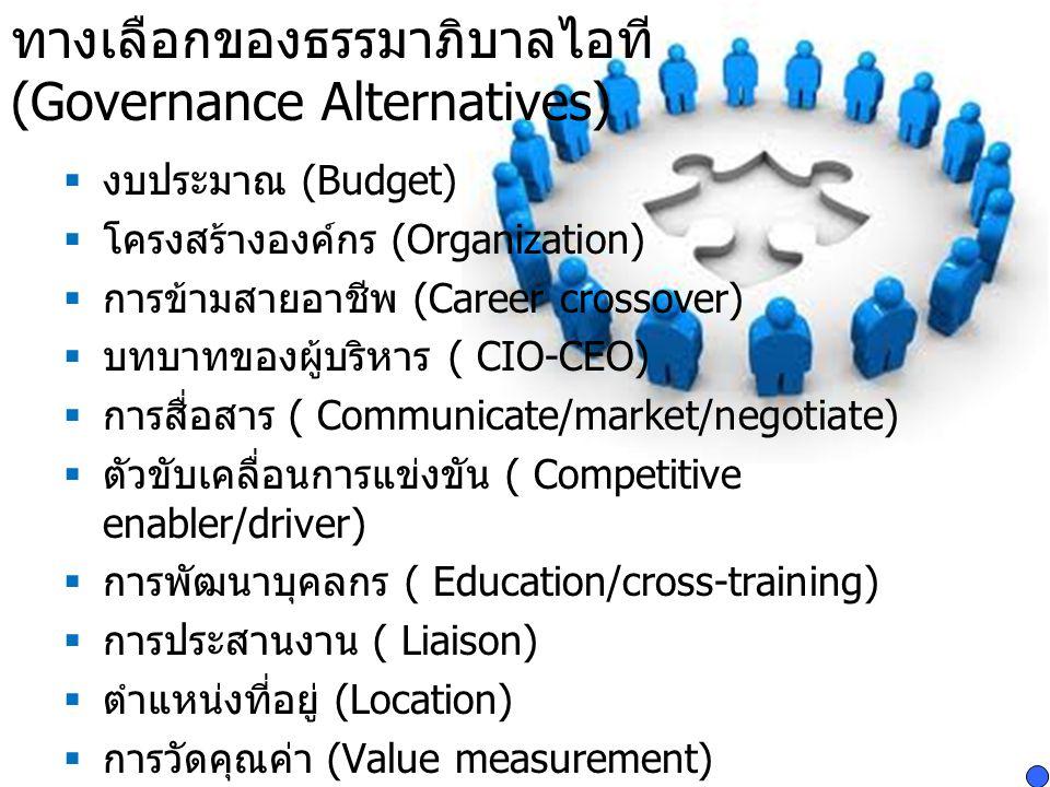 ทางเลือกของธรรมาภิบาลไอที (Governance Alternatives)  งบประมาณ (Budget)  โครงสร้างองค์กร (Organization)  การข้ามสายอาชีพ (Career crossover)  บทบาทของผู้บริหาร ( CIO-CEO)  การสื่อสาร ( Communicate/market/negotiate)  ตัวขับเคลื่อนการแข่งขัน ( Competitive enabler/driver)  การพัฒนาบุคลกร ( Education/cross-training)  การประสานงาน ( Liaison)  ตำแหน่งที่อยู่ (Location)  การวัดคุณค่า (Value measurement)  กระบวนการ (Procedure)