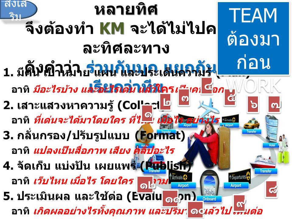 ประกาศผล Thailand Blog Awards 2012 http://www.thailandblogawards.com/ welcome/post CategoryBlog in THAILANDBLOGAWARDS.COM 1.
