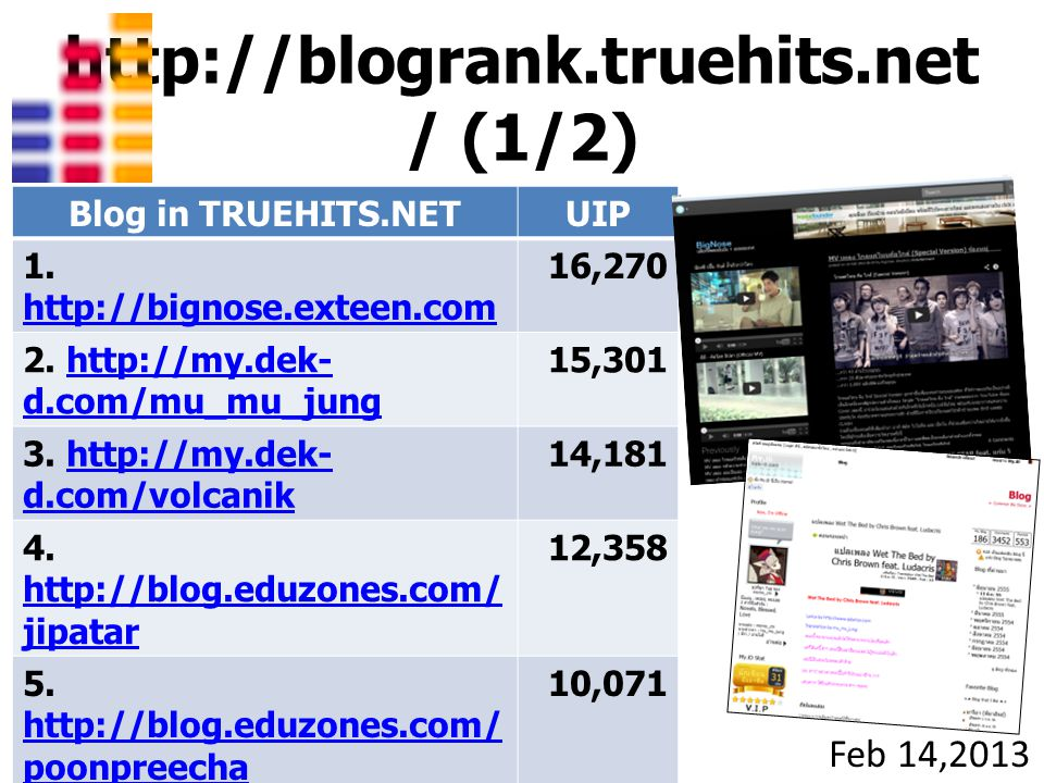 http://blogrank.truehits.net / (1/2) Blog in TRUEHITS.NETUIP 1.