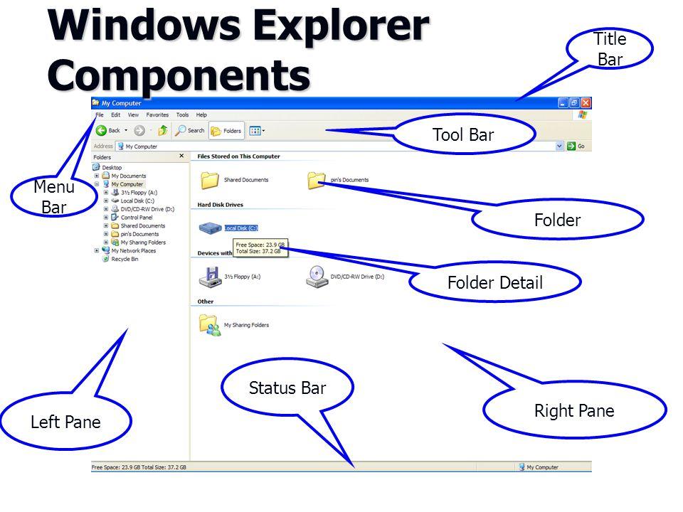 Left Pane Right Pane Folder Detail Folder Tool Bar Status Bar Windows Explorer Components Menu Bar Title Bar