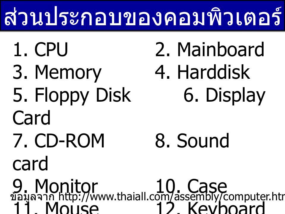 CD-ROM Compact Disc Read Only Memory สำหรับ 650 MB ถึง 700 MB ใช้หลักการสะท้อนแสง ข้อมูลจาก http://www.answers.com/topic/cd-rom