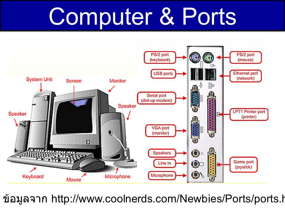 CPU (Central Processing Unit) CPU คือสมองของคอมพิวเตอร์ ทำ หน้าที่ควบคุมส่วนต่าง ๆ ให้ทำงานได้ อย่างถูกต้อง ตามคำสั่งที่มนุษย์กำหนด ขึ้น ข้อมูลจาก http://www.zabzaa.com/hardware/cpu_socket.htm