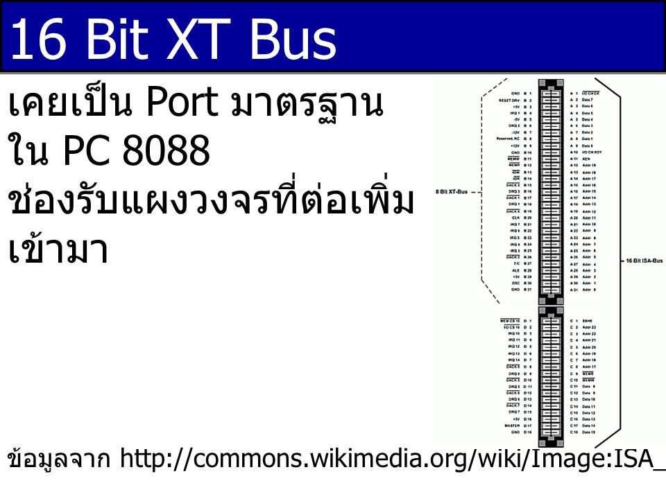 PCI Slot (Peripheral Component Interconnect) 32-bit PCI expansion slots 64-bit PCI expansion slots ข้อมูลจาก http://www.answers.com/topic/peripheral-component-interconnect