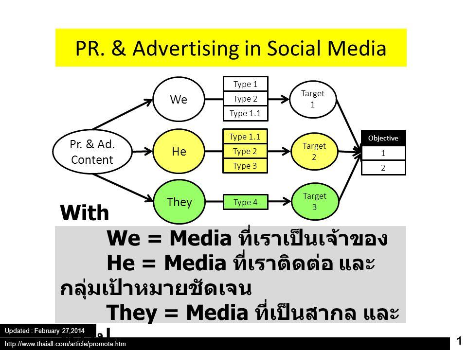 ความหมายของ PR.กับ AD.