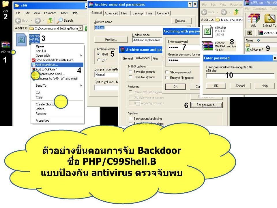 ตัวอย่างขั้นตอนการจับ Backdoor ชื่อ PHP/C99Shell.B แบบป้องกัน antivirus ตรวจจับพบ