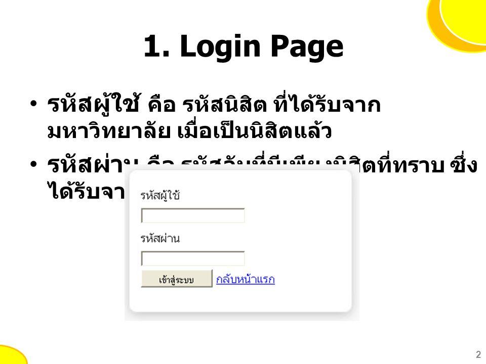 1. Login Page รหัสผู้ใช้ คือ รหัสนิสิต ที่ได้รับจาก มหาวิทยาลัย เมื่อเป็นนิสิตแล้ว รหัสผ่าน คือ รหัสลับที่มีเพียงนิสิตที่ทราบ ซึ่ง ได้รับจากงานทะเบียน