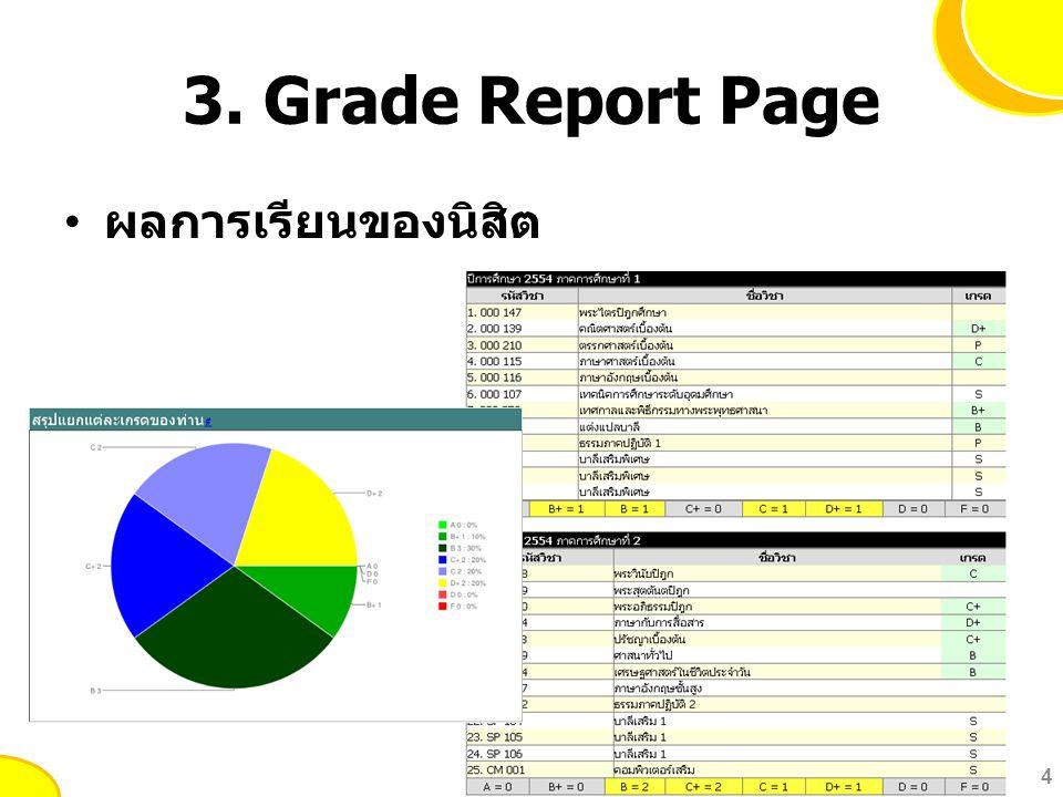 3. Grade Report Page ผลการเรียนของนิสิต 4
