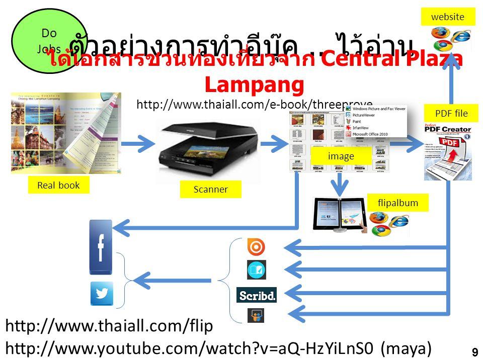 10 Do Jobs ตัวอย่างการทำระบบ Vote (>7000 likes) ประกวด Lampang Young supermodel และ เปิด vote ผ่าน facebook http://blog.nation.ac.th/?p=2879 https://www.facebook.com/media/set/?set=a.568382656572157.1073741918.228245437252549 (stage) http://www.youtube.com/watch?v=aJjRL8jCRE8 (walking) https://www.facebook.com/media/set/?set=a.566382610105495.1073741916.228245437252549 (girl) https://www.facebook.com/media/set/?set=a.566376850106071.1073741915.228245437252549 (boy) เปิดรับ สมัคร บนเวที ประกวด มอบรางวัล ถ่ายรูป แล้ว upload เข้า album ใน fb page Like Share