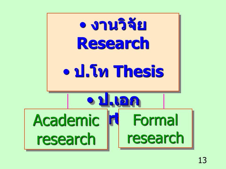 13 งานวิจัย Research งานวิจัย Research ป. โท Thesis ป. โท Thesis ป. เอก Dissertation ป. เอก Dissertation งานวิจัย Research งานวิจัย Research ป. โท The